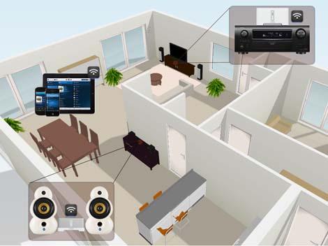 Diffusez la musique dans le salon et la salle à manger - multiroom audio sans fil Sonos