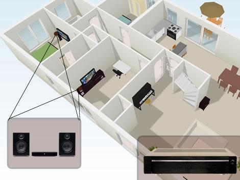 Créez une mini chaine hifi numérique sans fil