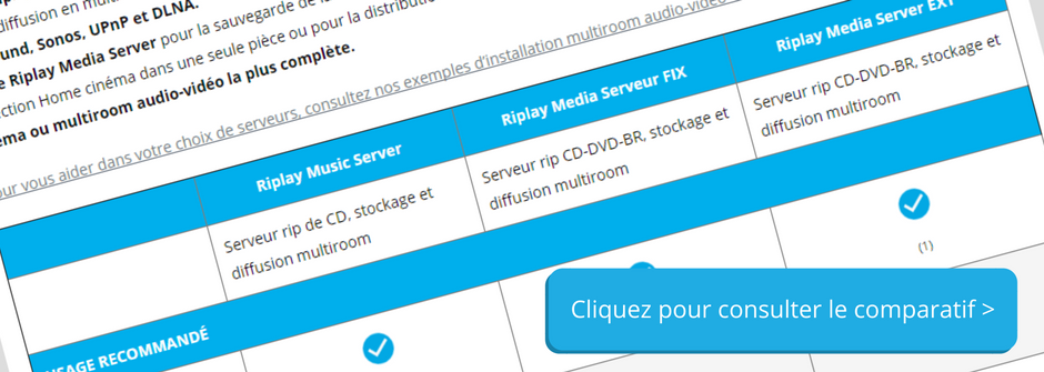 Consulter le comparatif des medias center