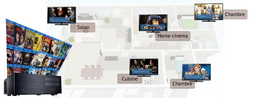 Diffuser vos films dans toutes les pièces de la maison avec un seveur audio-vidéo multiroom